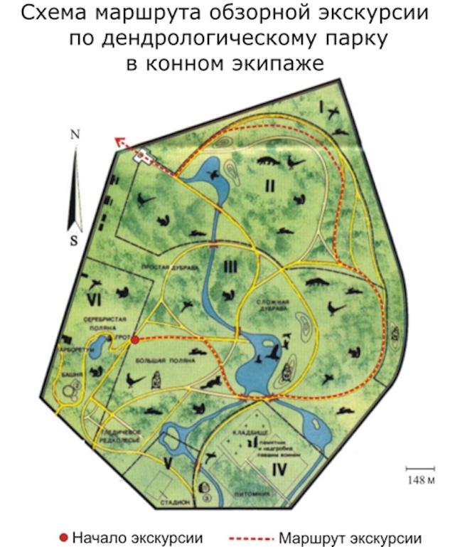 Конный маршрут Аскания-Нова